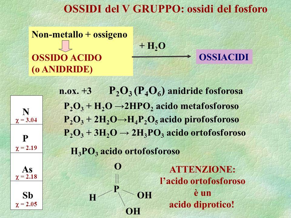 l'acido ortofosforoso