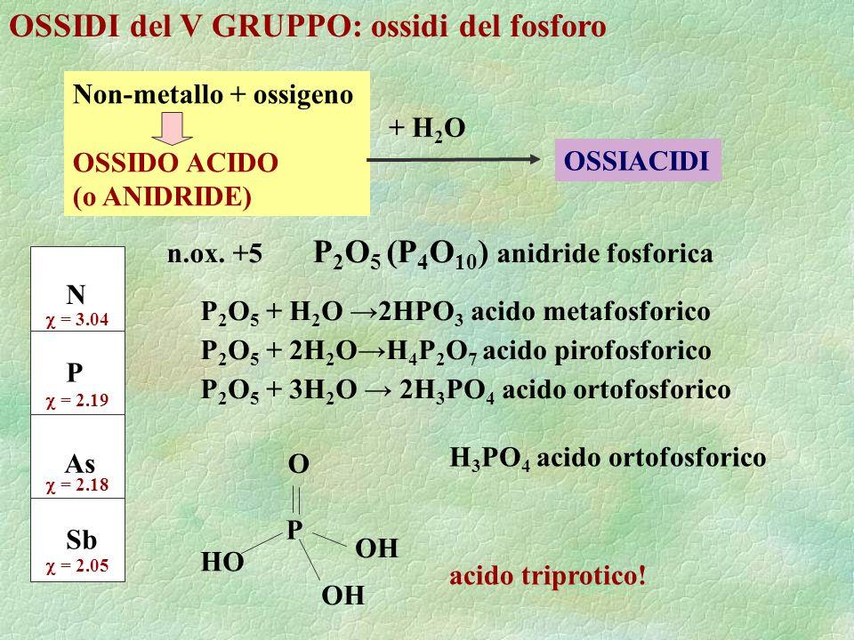 OSSIDI del V GRUPPO: ossidi del fosforo