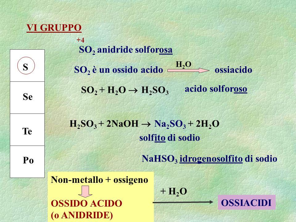 NaHSO3 idrogenosolfito di sodio