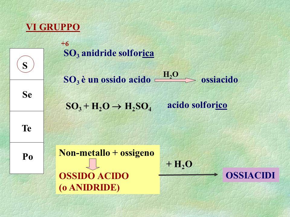 Non-metallo + ossigeno OSSIDO ACIDO (o ANIDRIDE)