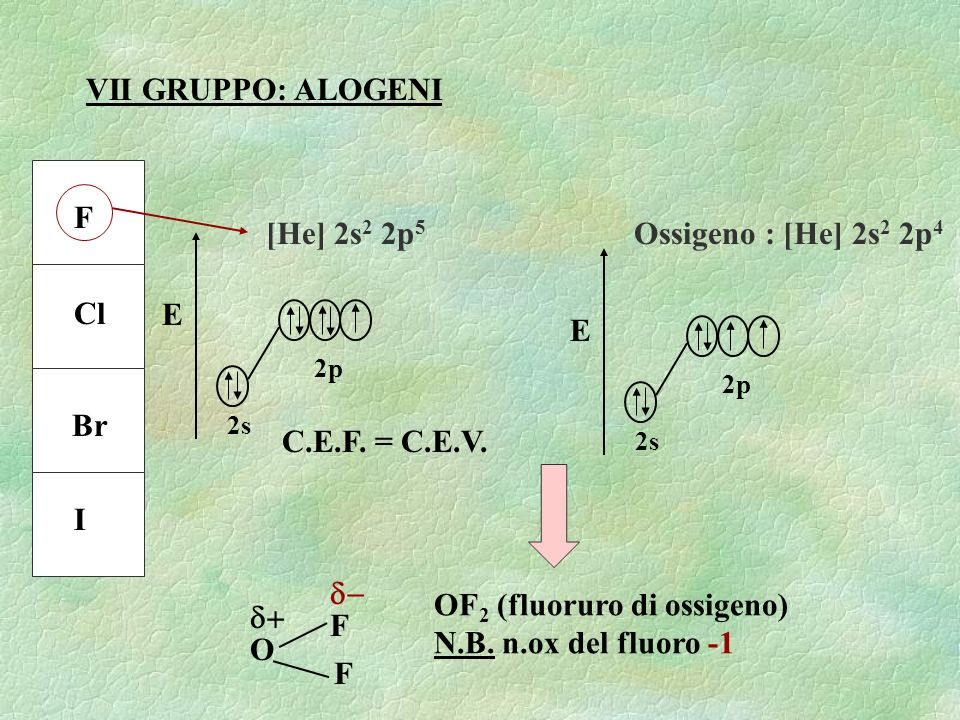 OF2 (fluoruro di ossigeno) N.B. n.ox del fluoro -1