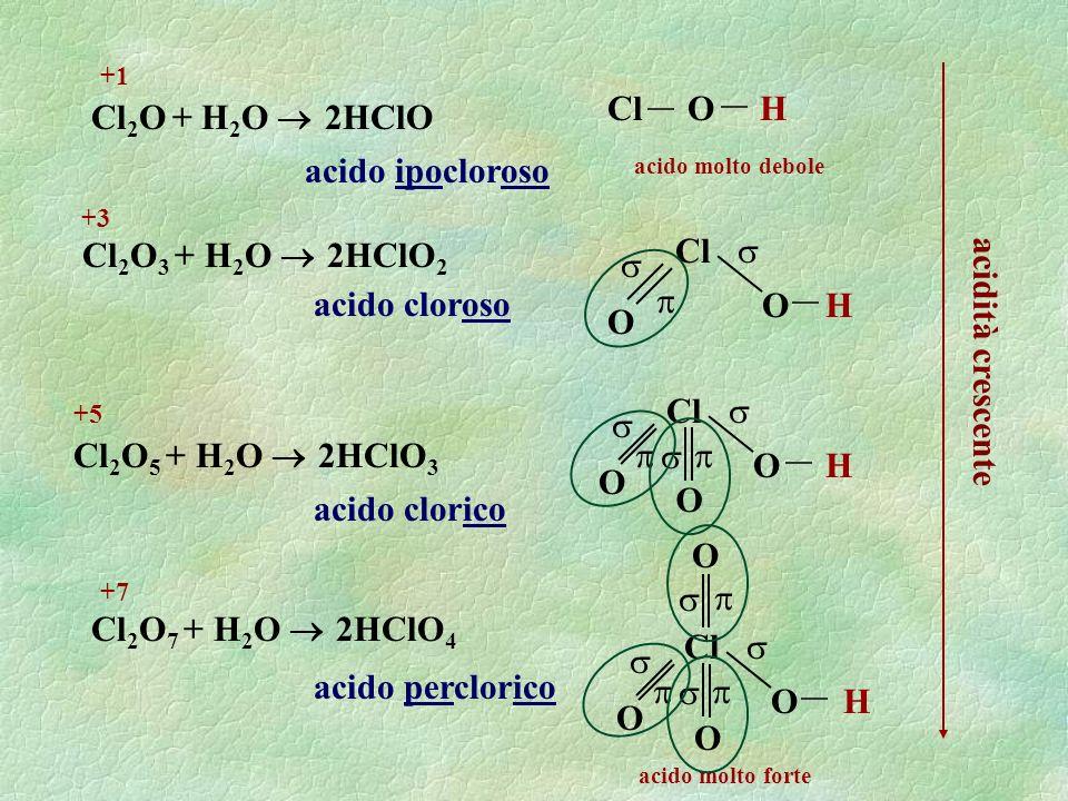 Cl O H Cl2O + H2O  2HClO acido ipocloroso Cl2O3 + H2O  2HClO2 O H O
