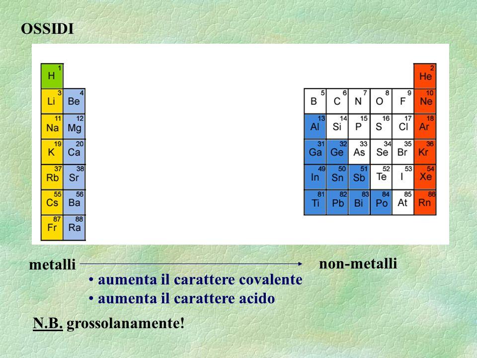 OSSIDI metalli. non-metalli. aumenta il carattere covalente.