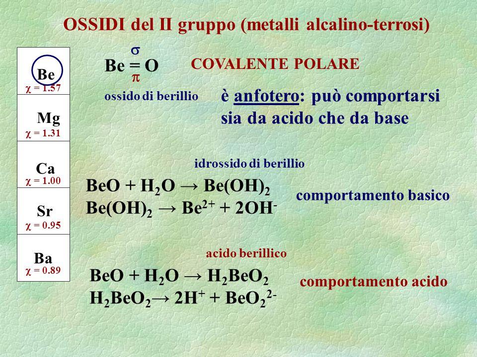 OSSIDI del II gruppo (metalli alcalino-terrosi)