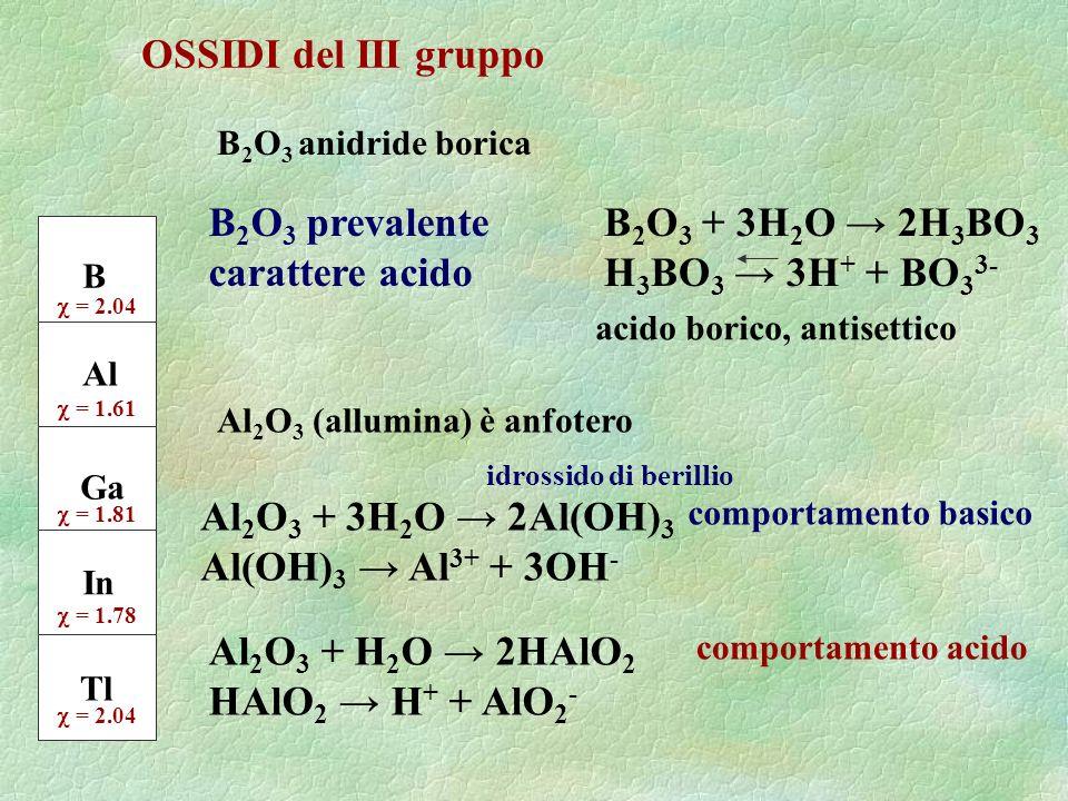 OSSIDI del III gruppo B2O3 prevalente carattere acido