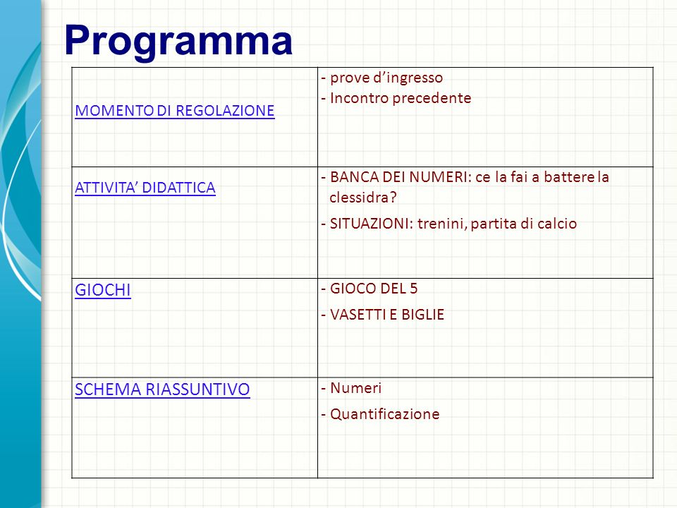 Programma GIOCHI SCHEMA RIASSUNTIVO - prove d'ingresso