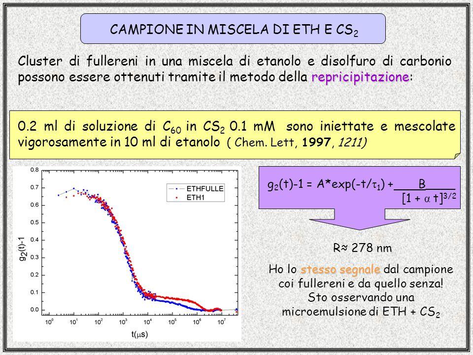 CAMPIONE IN MISCELA DI ETH E CS2