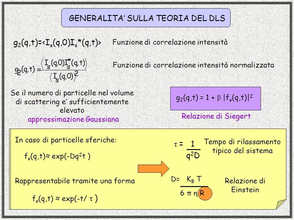 GENERALITA' SULLA TEORIA DEL DLS