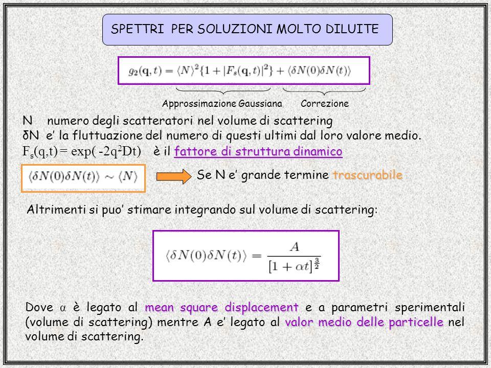 Fs(q,t) = exp( -2q2Dt) è il fattore di struttura dinamico