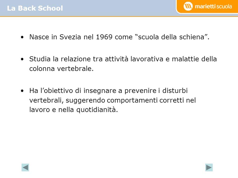 La Back School Nasce in Svezia nel 1969 come scuola della schiena .