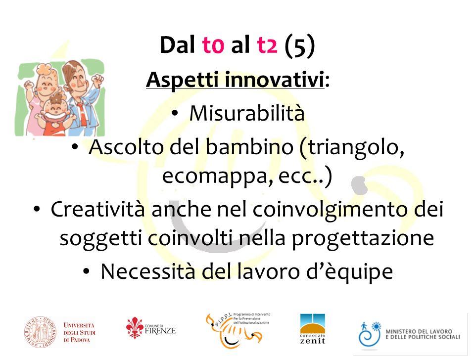 Dal t0 al t2 (5) Aspetti innovativi: Misurabilità