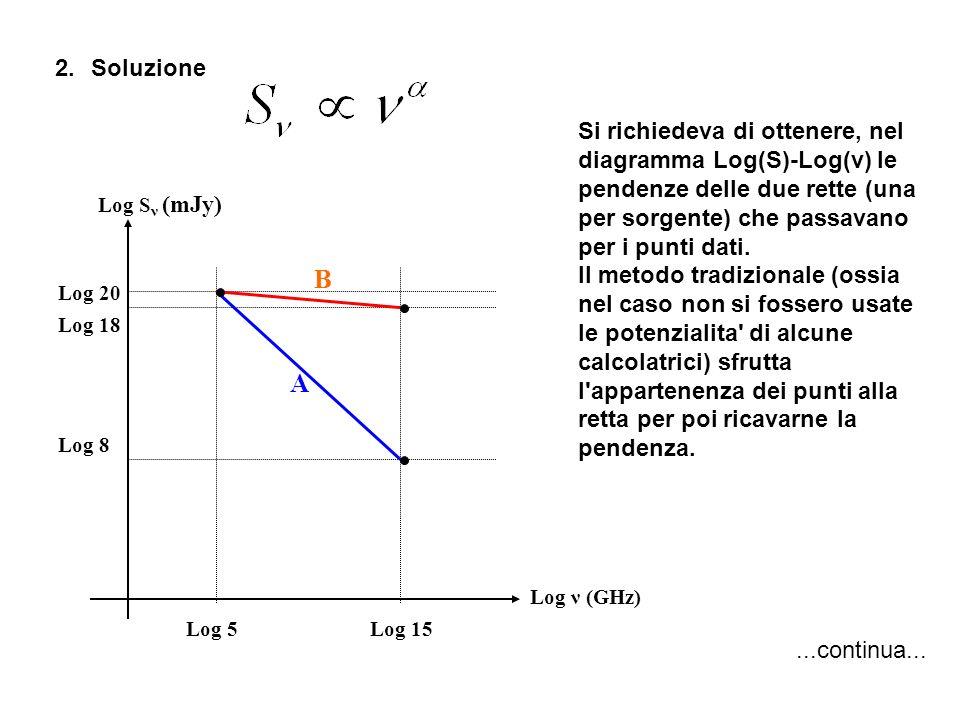 Soluzione Si richiedeva di ottenere, nel diagramma Log(S)-Log(ν) le pendenze delle due rette (una per sorgente) che passavano per i punti dati.
