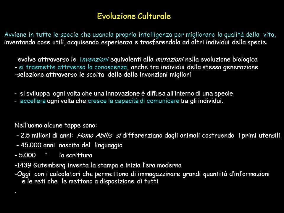 Evoluzione Culturale Avviene in tutte le specie che usanola propria intelligenza per migliorare la qualità della vita,