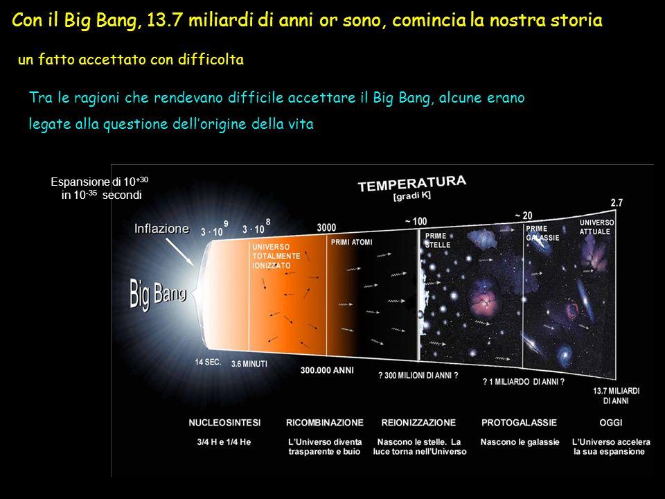 Con il Big Bang, 13.7 miliardi di anni or sono, comincia la nostra storia