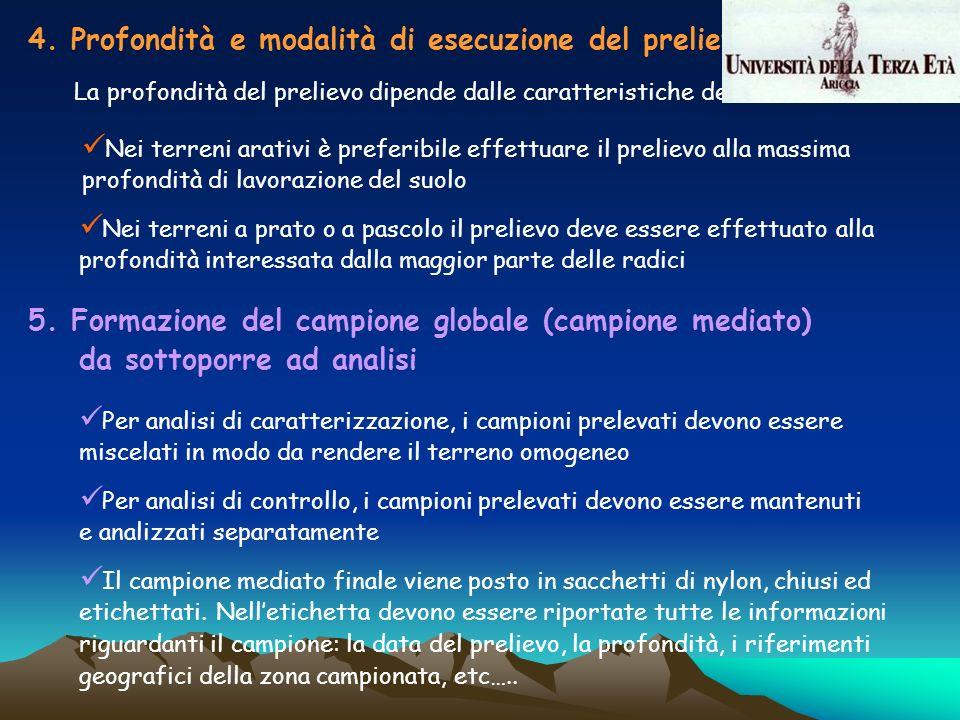 4. Profondità e modalità di esecuzione del prelievo