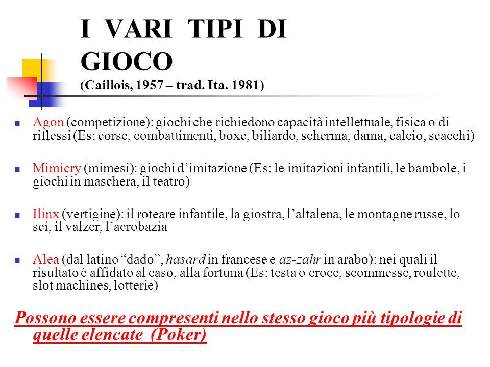 I VARI TIPI DI GIOCO (Caillois, 1957 – trad. Ita. 1981)
