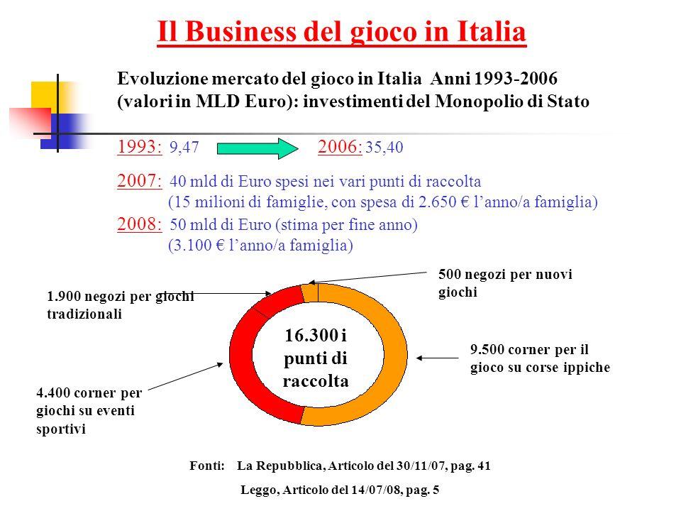 Il Business del gioco in Italia