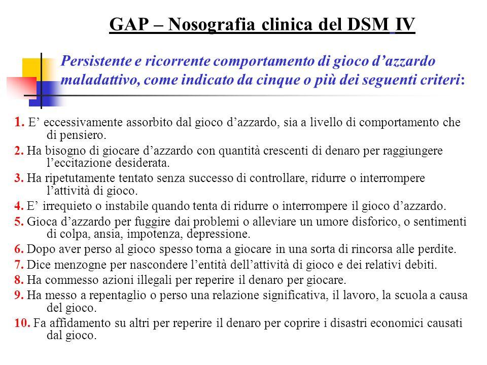 GAP – Nosografia clinica del DSM IV Persistente e ricorrente comportamento di gioco d'azzardo maladattivo, come indicato da cinque o più dei seguenti criteri: