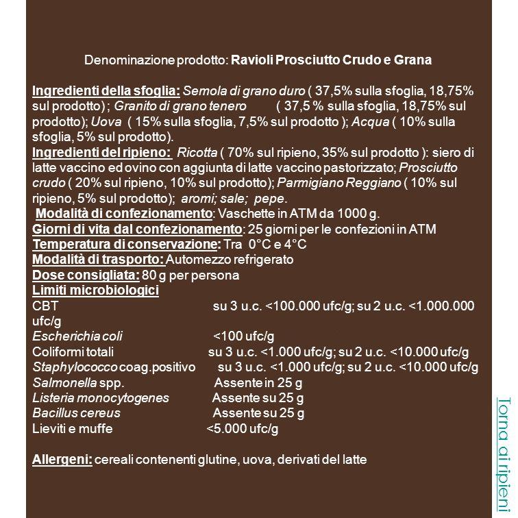 Denominazione prodotto: Ravioli Prosciutto Crudo e Grana