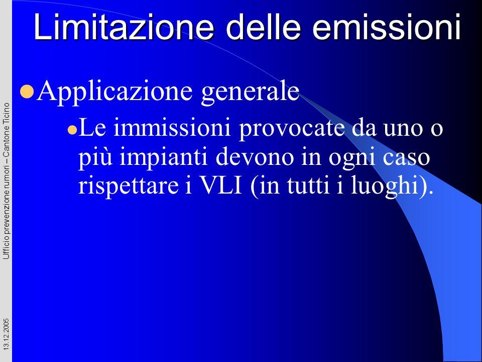 Limitazione delle emissioni