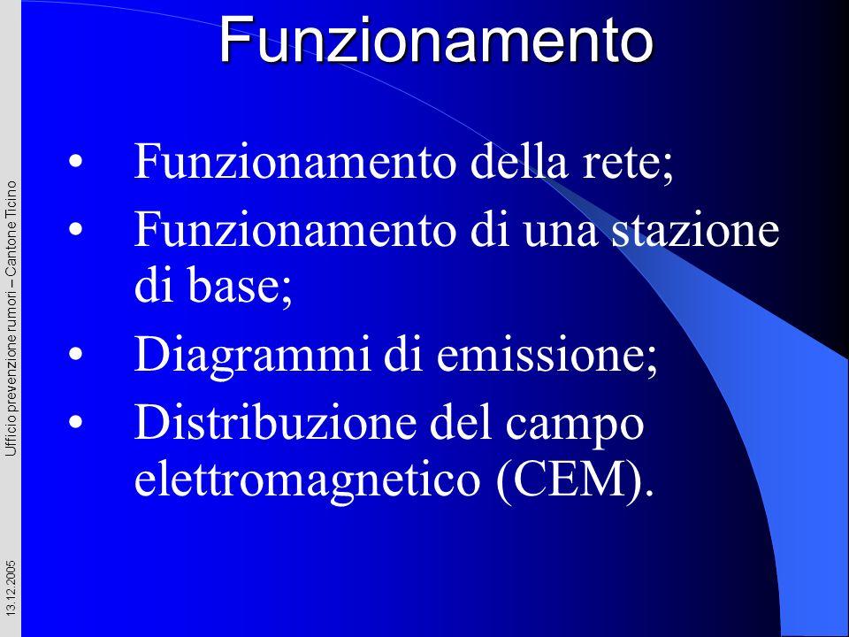 Giovanni Bernasconi - UPR - Cantone Ticino
