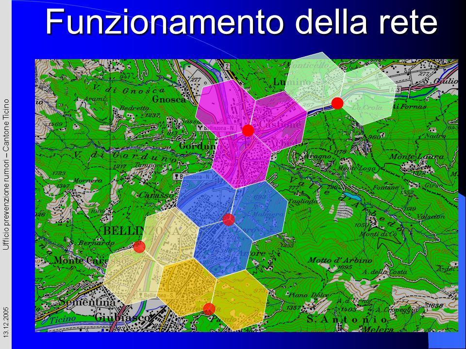Funzionamento della rete