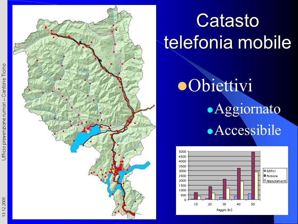 Catasto telefonia mobile