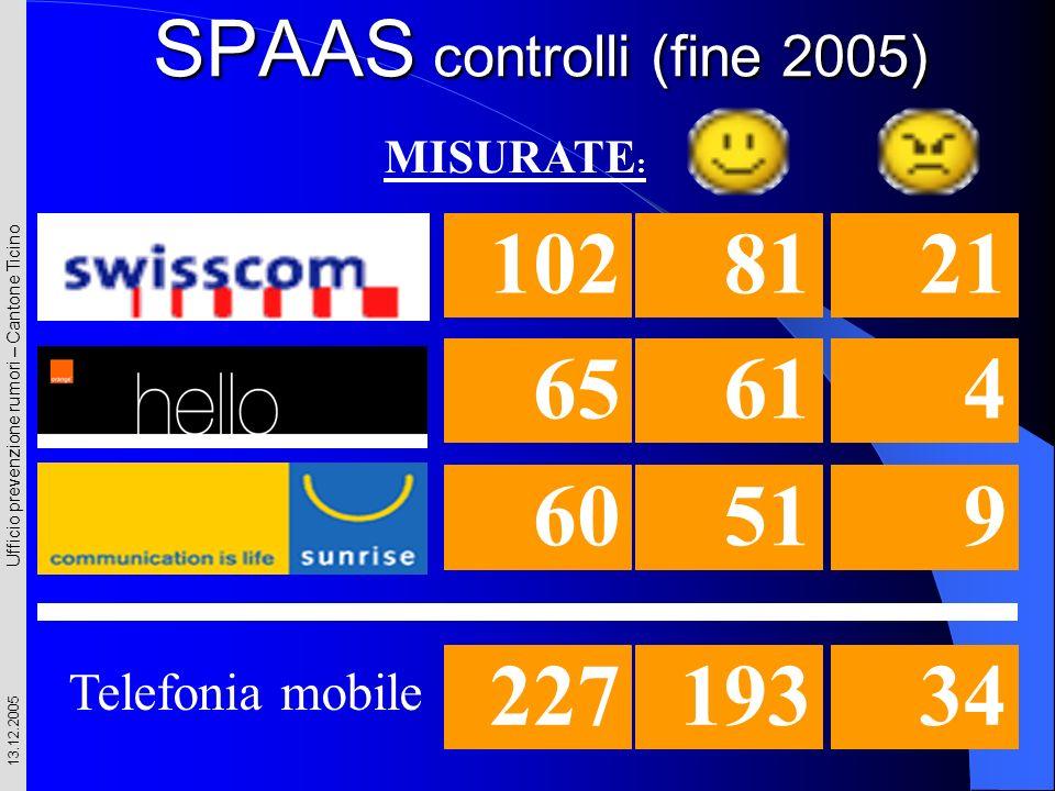 SPAAS controlli (fine 2005)