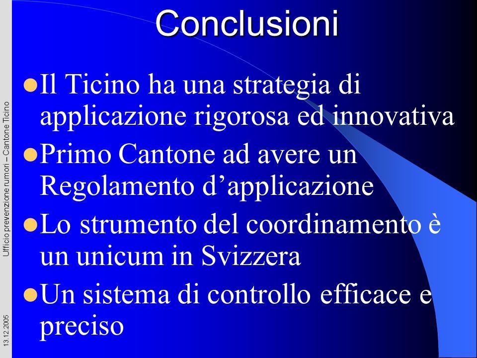 Ufficio prevenzione rumori – Cantone Ticino