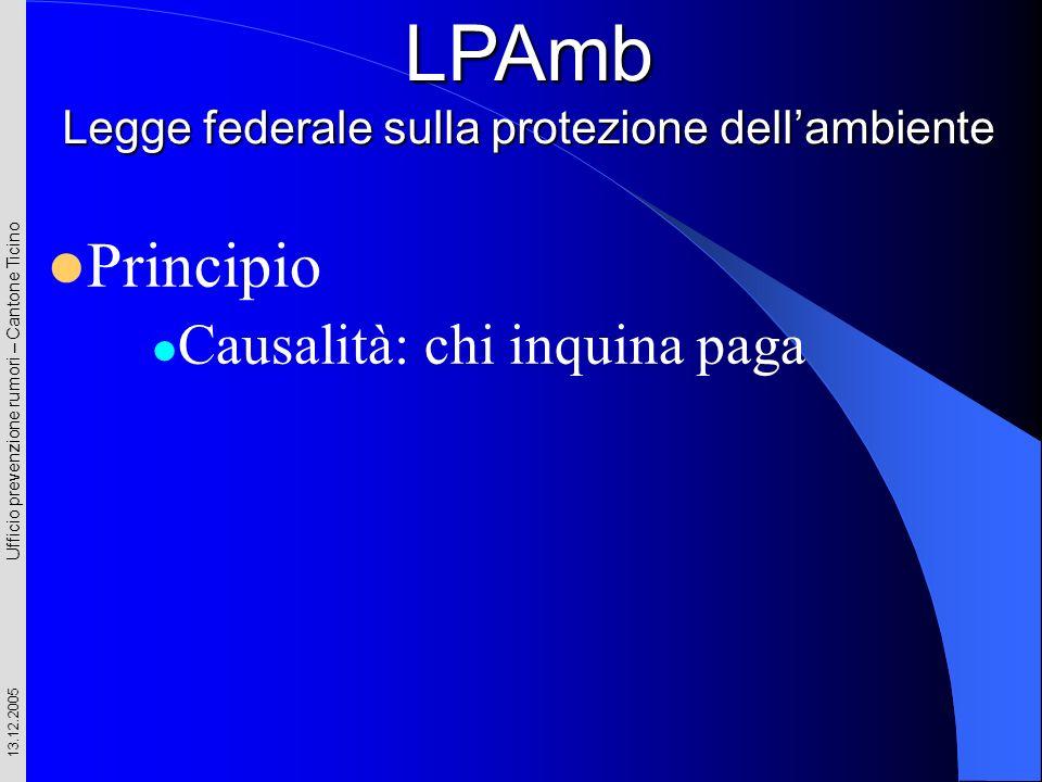 LPAmb Legge federale sulla protezione dell'ambiente