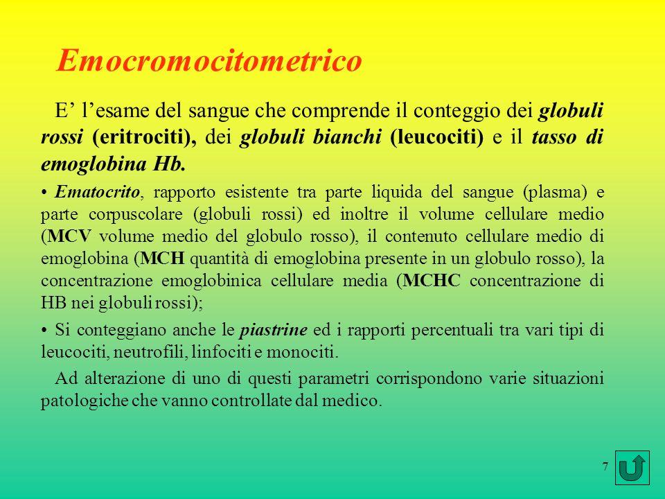 Emocromocitometrico