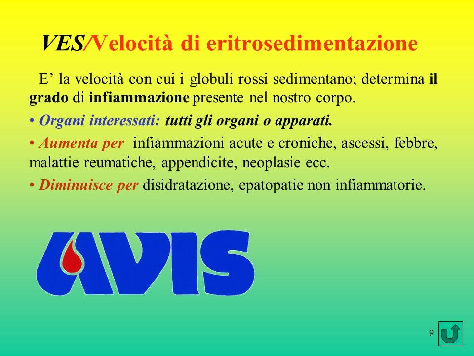 VES/Velocità di eritrosedimentazione
