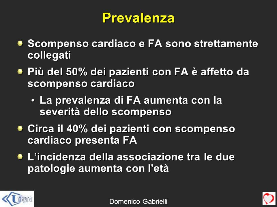 Prevalenza Scompenso cardiaco e FA sono strettamente collegati