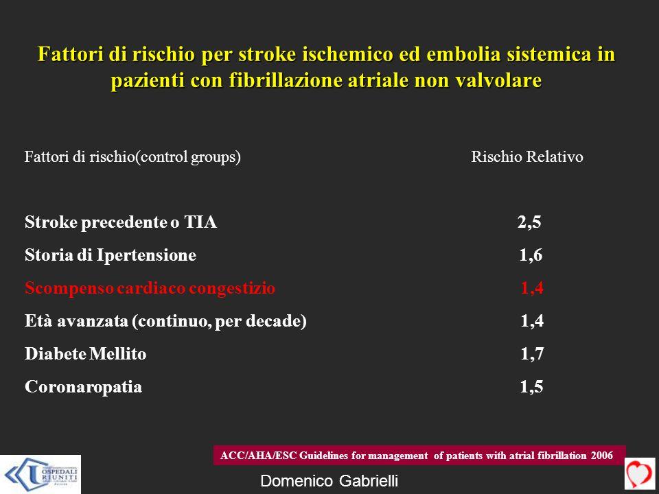 Fattori di rischio per stroke ischemico ed embolia sistemica in pazienti con fibrillazione atriale non valvolare