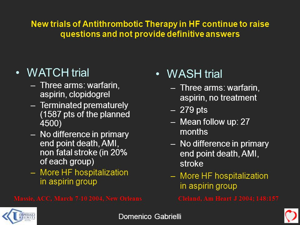 New trials of Antithrombotic Therapy in HF continue to raise questions and not provide definitive answers