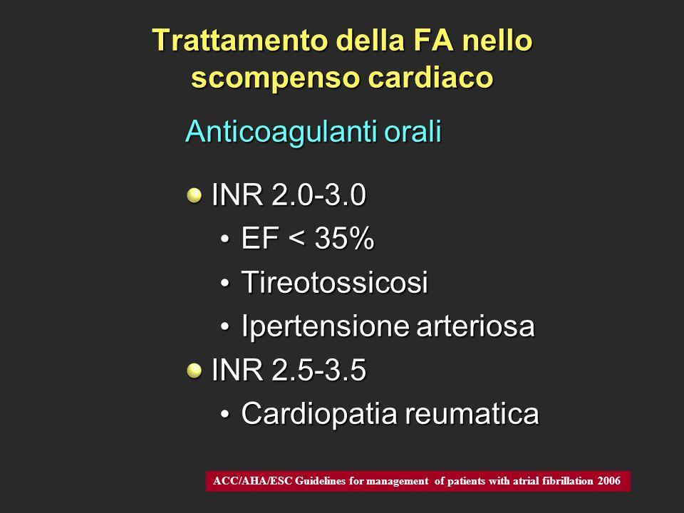 Trattamento della FA nello scompenso cardiaco