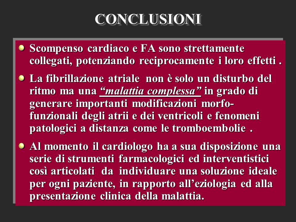 CONCLUSIONI Scompenso cardiaco e FA sono strettamente collegati, potenziando reciprocamente i loro effetti .