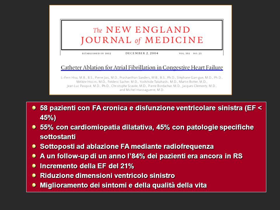 58 pazienti con FA cronica e disfunzione ventricolare sinistra (EF < 45%)