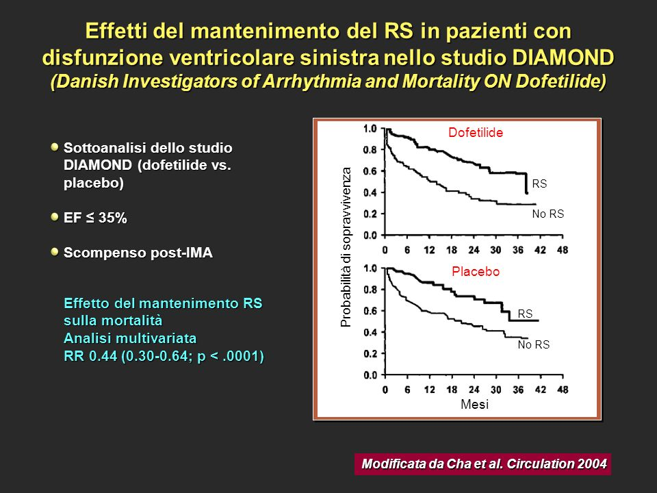 (Danish Investigators of Arrhythmia and Mortality ON Dofetilide)