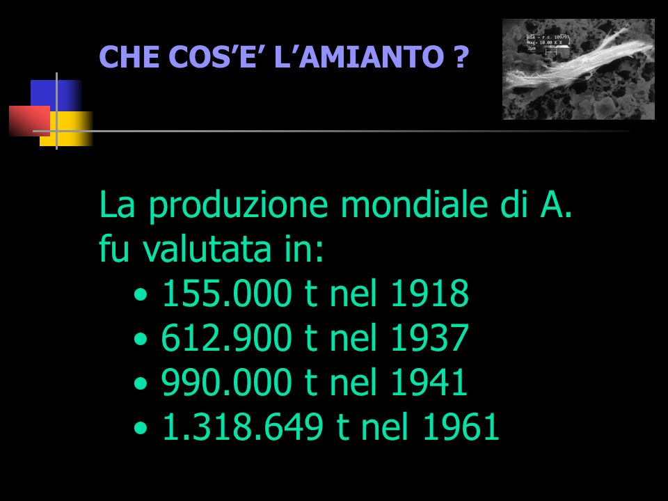 La produzione mondiale di A. fu valutata in: 155.000 t nel 1918