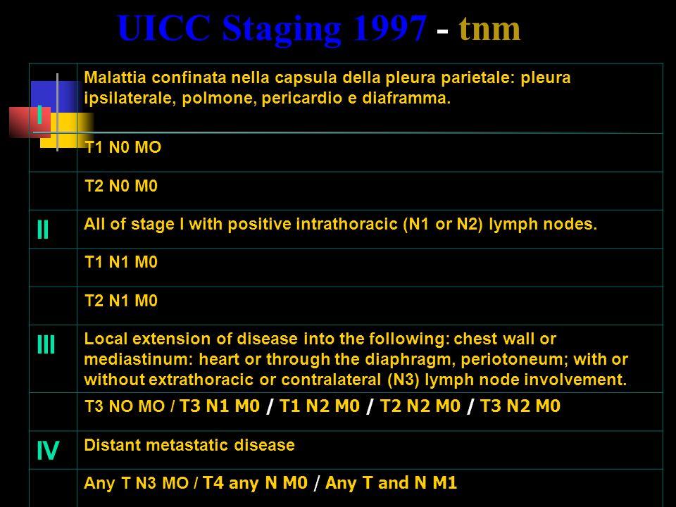 UICC Staging 1997 - tnm I II III IV