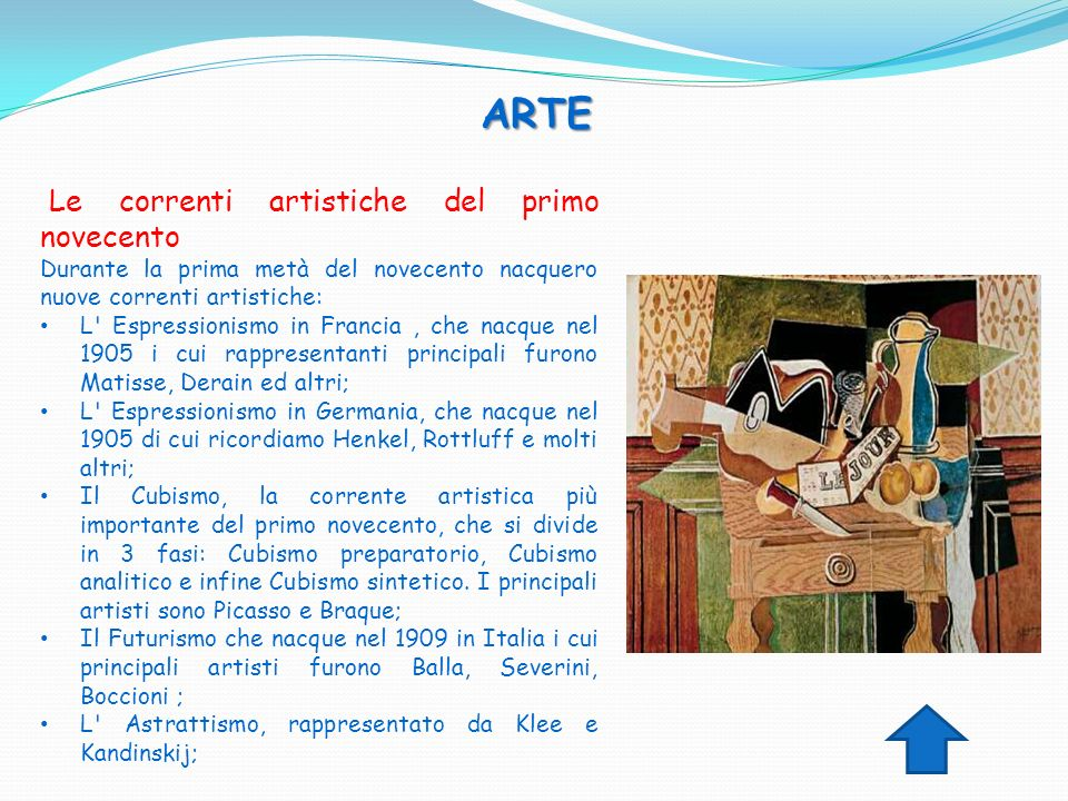 ARTE Le correnti artistiche del primo novecento