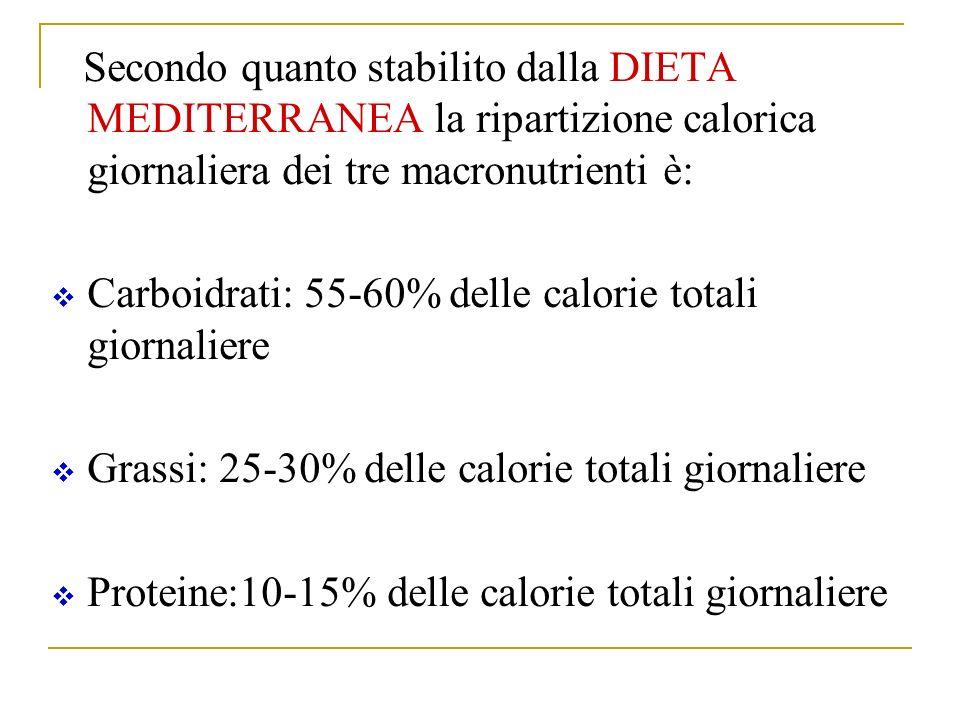 Secondo quanto stabilito dalla DIETA MEDITERRANEA la ripartizione calorica giornaliera dei tre macronutrienti è: