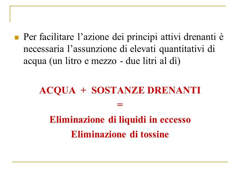 ACQUA + SOSTANZE DRENANTI = Eliminazione di liquidi in eccesso