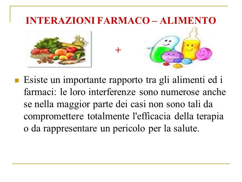 INTERAZIONI FARMACO – ALIMENTO