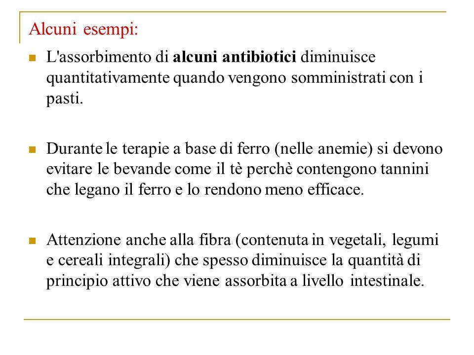 Alcuni esempi: L assorbimento di alcuni antibiotici diminuisce quantitativamente quando vengono somministrati con i pasti.