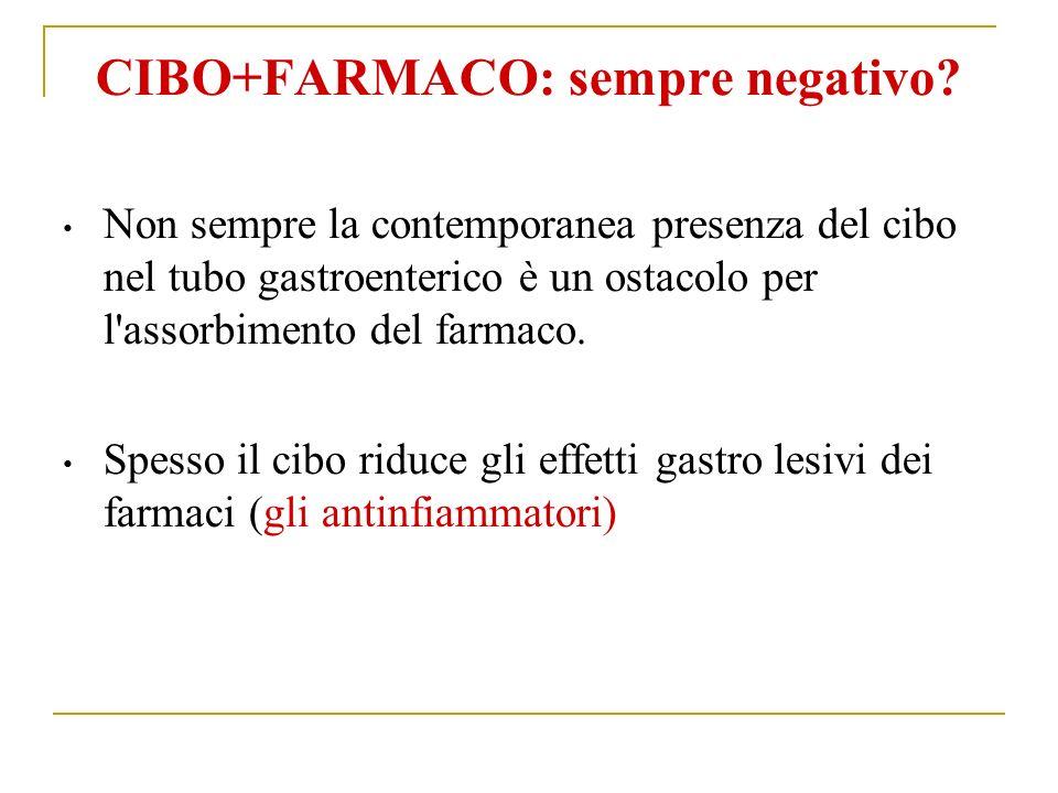 CIBO+FARMACO: sempre negativo