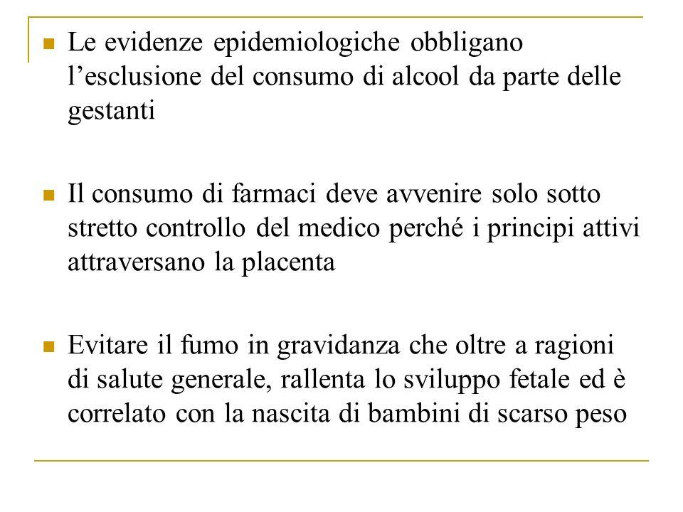 Le evidenze epidemiologiche obbligano l'esclusione del consumo di alcool da parte delle gestanti
