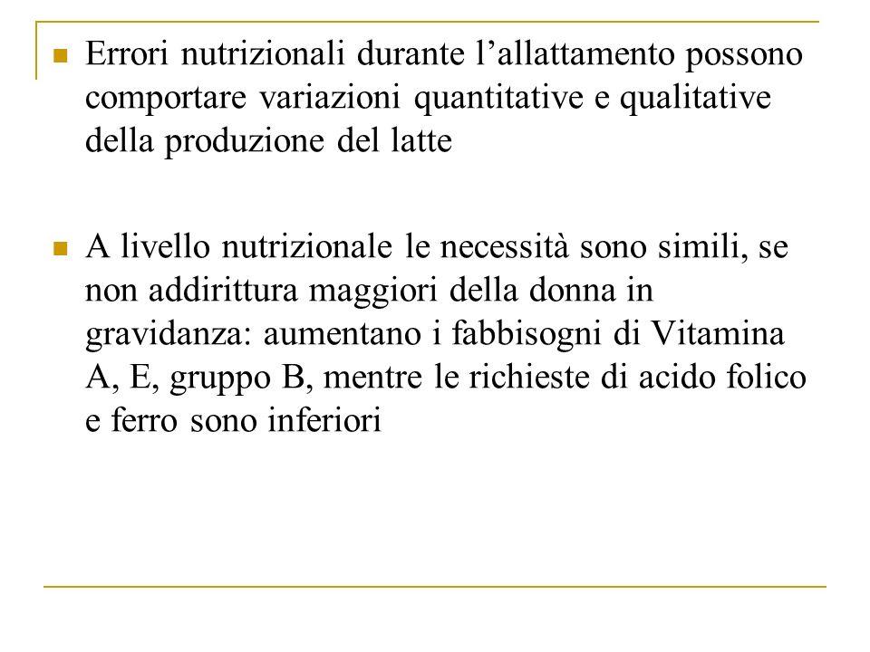 Errori nutrizionali durante l'allattamento possono comportare variazioni quantitative e qualitative della produzione del latte