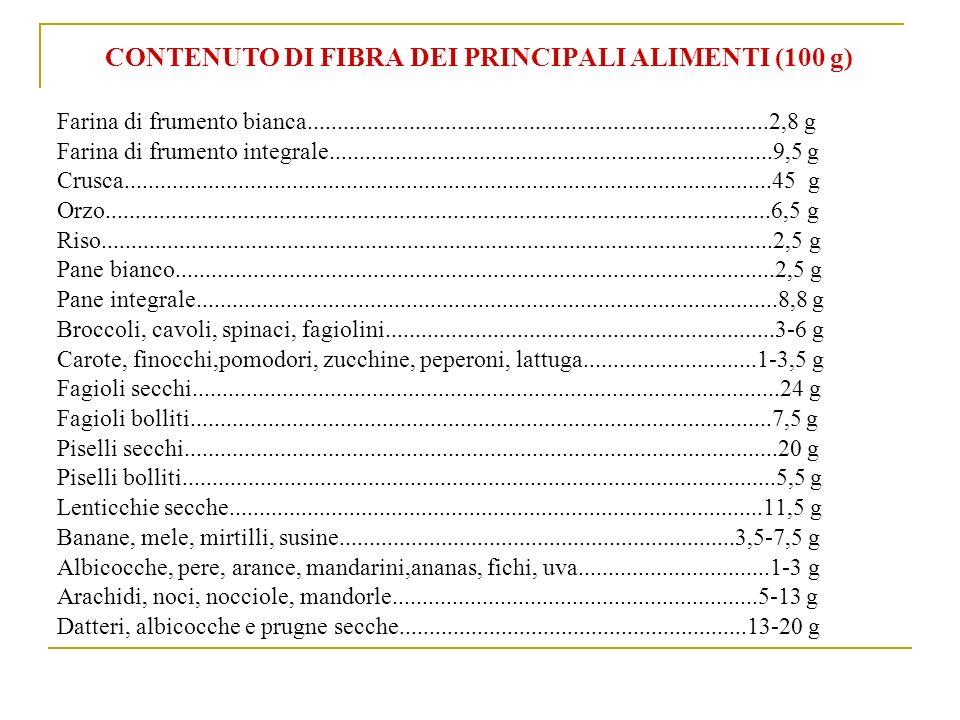 CONTENUTO DI FIBRA DEI PRINCIPALI ALIMENTI (100 g)
